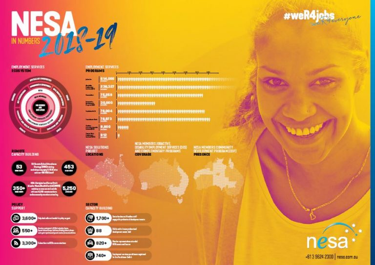 NESA AR Poster screenshot 768x543 - NESA Annual Reports